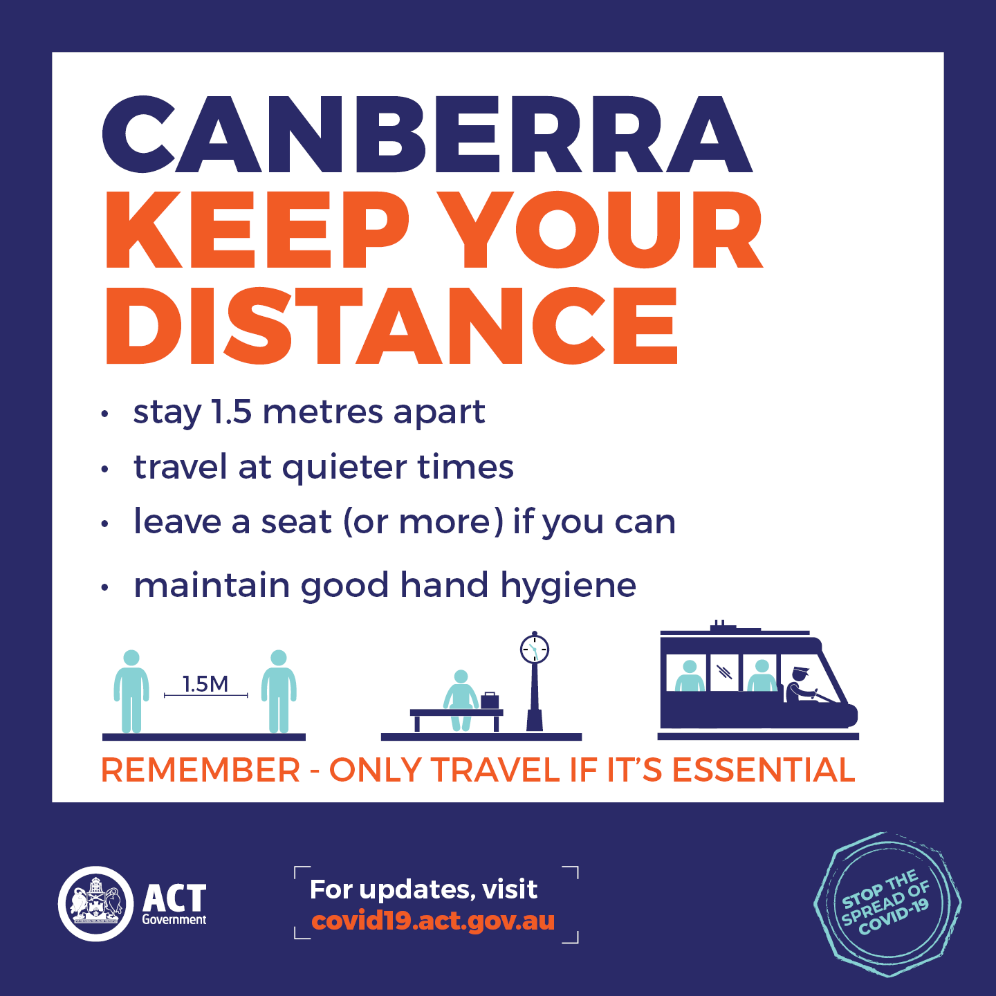 Canberra keep your distance on public transport